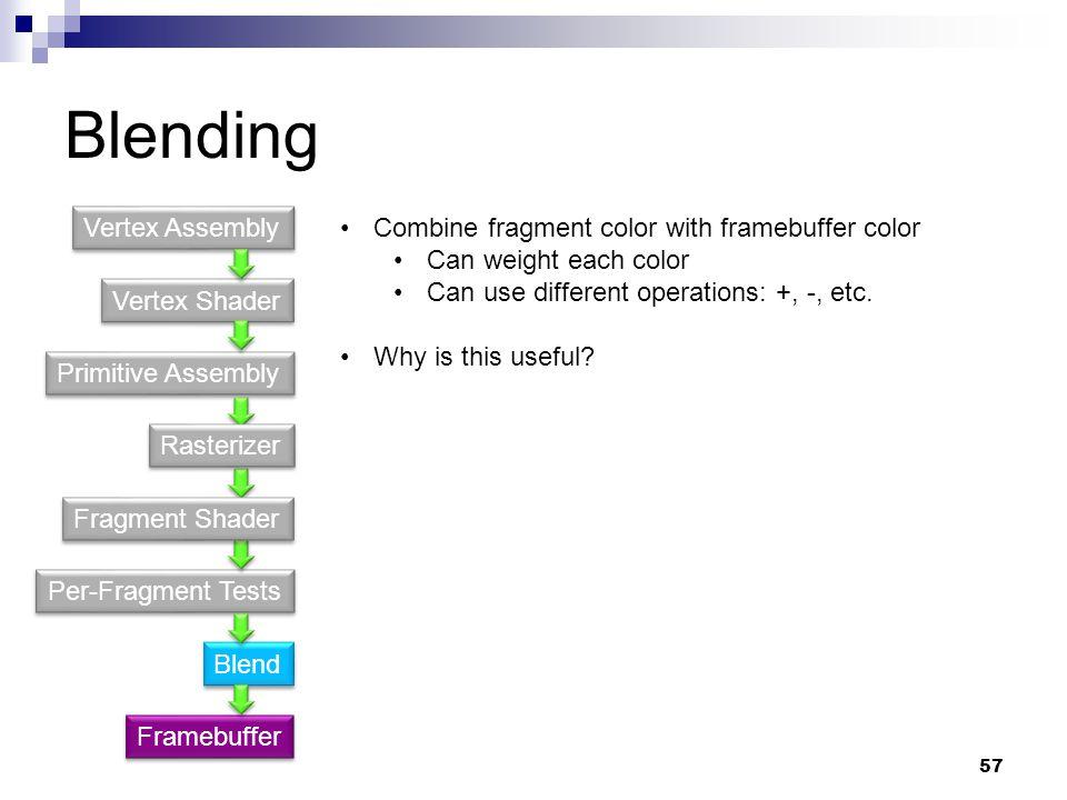 Blending Vertex Shader Primitive Assembly Per-Fragment Tests Blend Vertex Assembly Framebuffer Combine fragment color with framebuffer color Can weight each color Can use different operations: +, -, etc.