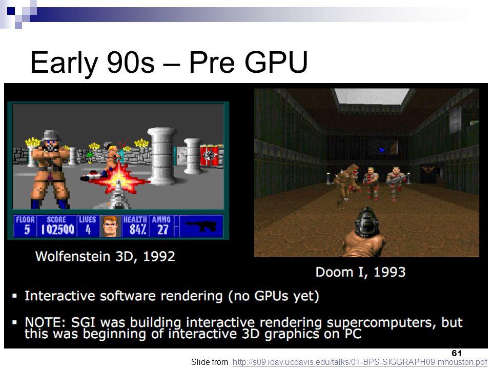 Early 90s – Pre GPU Slide from http://s09.idav.ucdavis.edu/talks/01-BPS-SIGGRAPH09-mhouston.pdfhttp://s09.idav.ucdavis.edu/talks/01-BPS-SIGGRAPH09-mhouston.pdf 61
