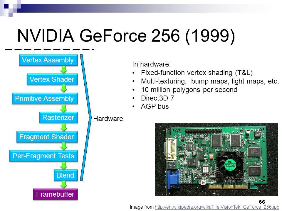 NVIDIA GeForce 256 (1999) Vertex Shader Primitive Assembly Fragment Shader Rasterizer Per-Fragment Tests Blend Vertex Assembly Framebuffer Hardware Image from http://en.wikipedia.org/wiki/File:VisionTek_GeForce_256.jpghttp://en.wikipedia.org/wiki/File:VisionTek_GeForce_256.jpg In hardware: Fixed-function vertex shading (T&L) Multi-texturing: bump maps, light maps, etc.