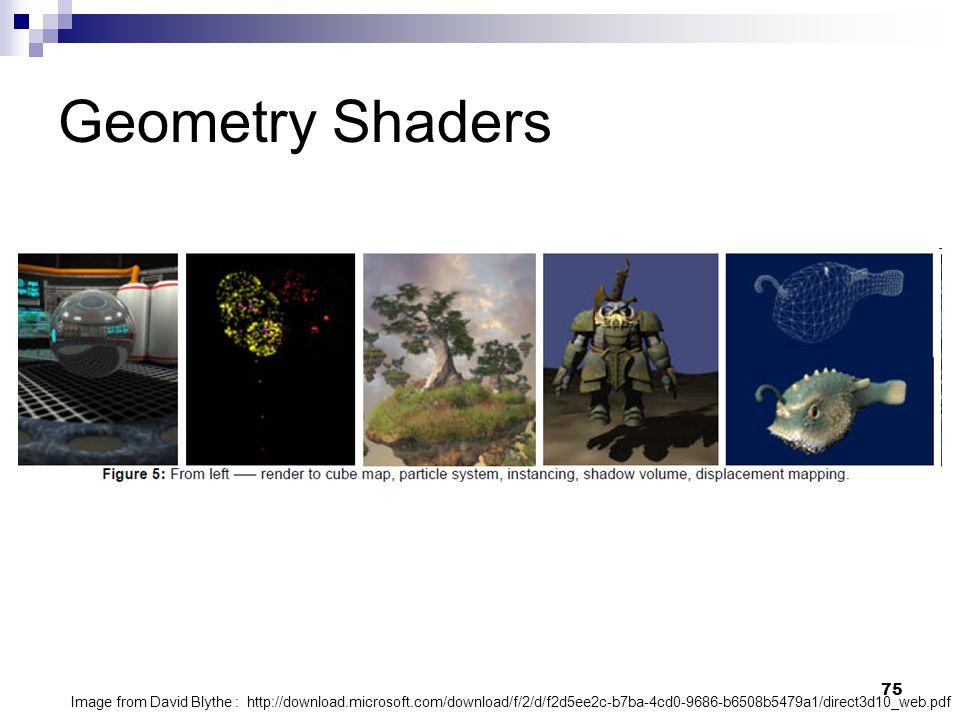 Geometry Shaders Image from David Blythe : http://download.microsoft.com/download/f/2/d/f2d5ee2c-b7ba-4cd0-9686-b6508b5479a1/direct3d10_web.pdf 75