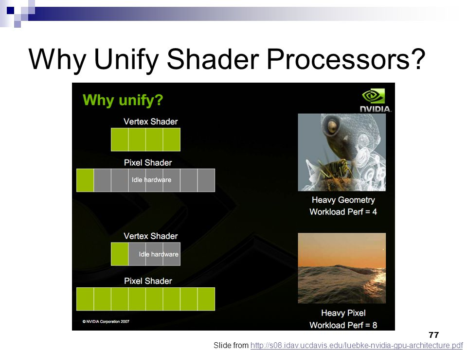 Why Unify Shader Processors.
