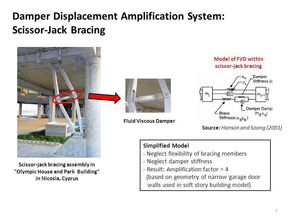Damper Displacement Amplification System: Scissor-Jack Bracing Scissor-jack bracing assembly in Olympic House and Park Building in Nicosia, Cyprus Fluid Viscous Damper Model of FVD within scissor-jack bracing Simplified Model - Neglect flexibility of bracing members - Neglect damper stiffness - Result: Amplification factor = 4 (based on geometry of narrow garage door walls used in soft story building model) Source: Hanson and Soong (2001) 7