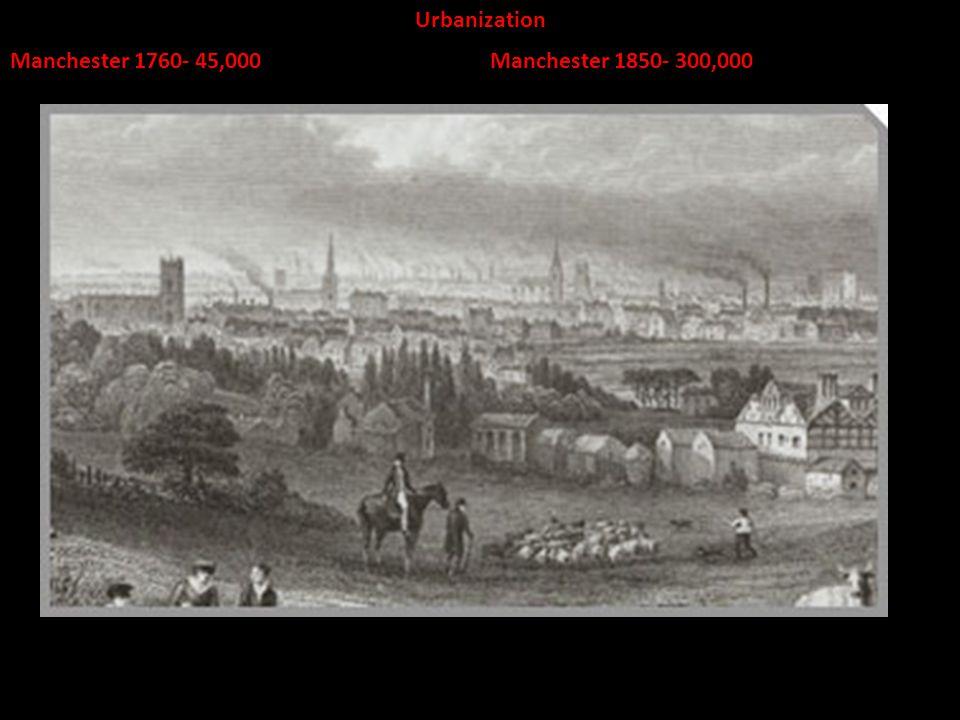 Urbanization Manchester 1760- 45,000 Manchester 1850- 300,000