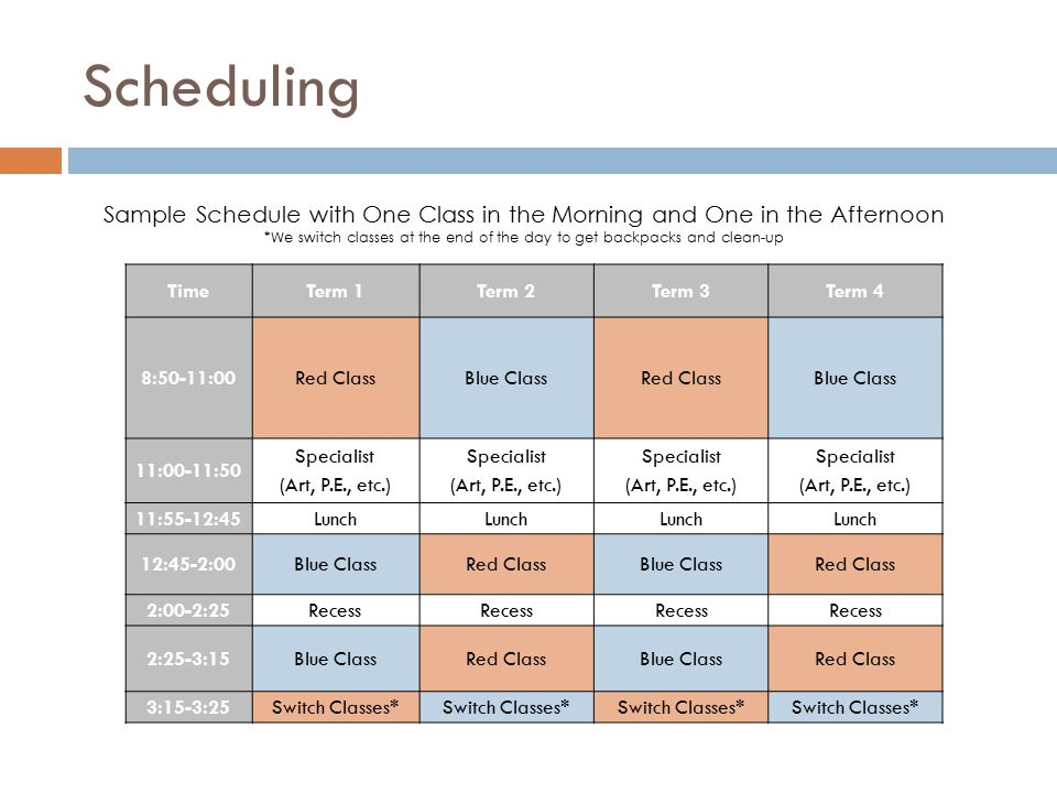Scheduling TimeTerm 1Term 2Term 3Term 4 8:50-11:00Red ClassBlue ClassRed ClassBlue Class 11:00-11:50 Specialist (Art, P.E., etc.) Specialist (Art, P.E., etc.) Specialist (Art, P.E., etc.) Specialist (Art, P.E., etc.) 11:55-12:45Lunch 12:45-2:00Blue ClassRed ClassBlue ClassRed Class 2:00-2:25Recess 2:25-3:15Blue ClassRed ClassBlue ClassRed Class 3:15-3:25Switch Classes* Sample Schedule with One Class in the Morning and One in the Afternoon *We switch classes at the end of the day to get backpacks and clean-up