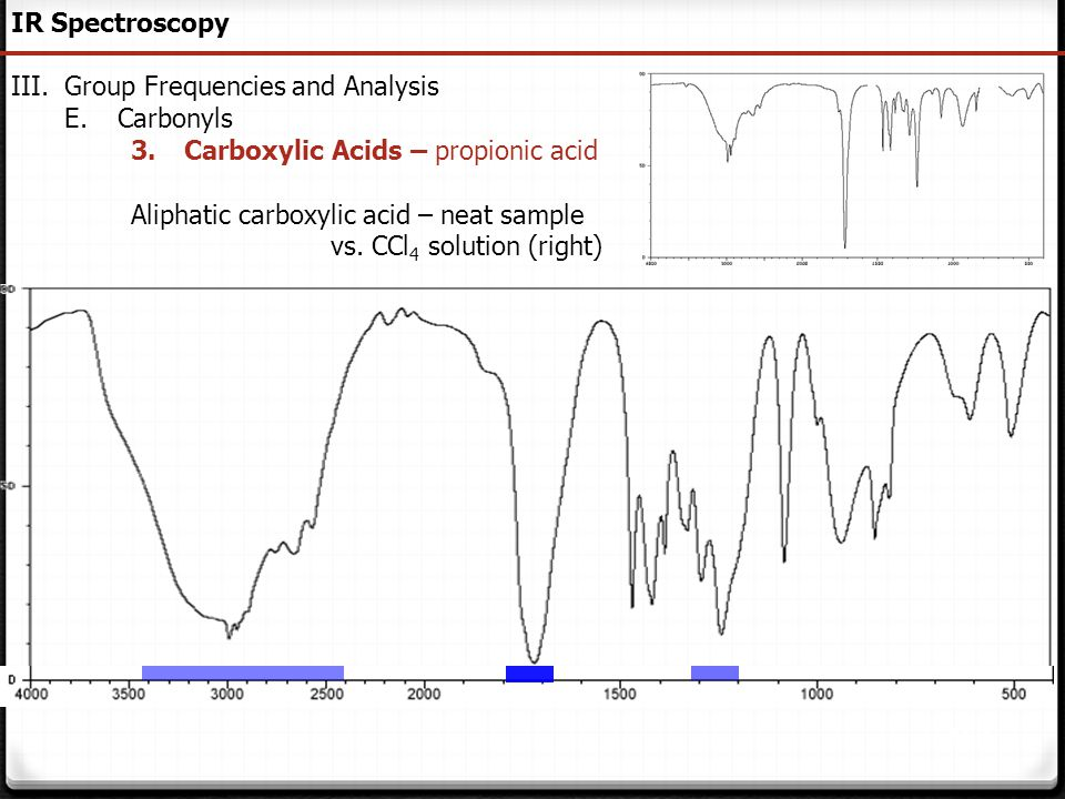 107 IR Spectroscopy III.Group Frequencies and Analysis E.Carbonyls 3.Carboxylic Acids – propionic acid Aliphatic carboxylic acid – neat sample vs. CCl