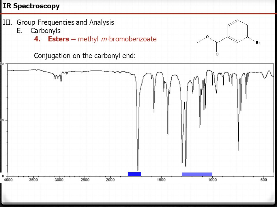 114 IR Spectroscopy III.Group Frequencies and Analysis E.Carbonyls 4.Esters – methyl m-bromobenzoate Conjugation on the carbonyl end:
