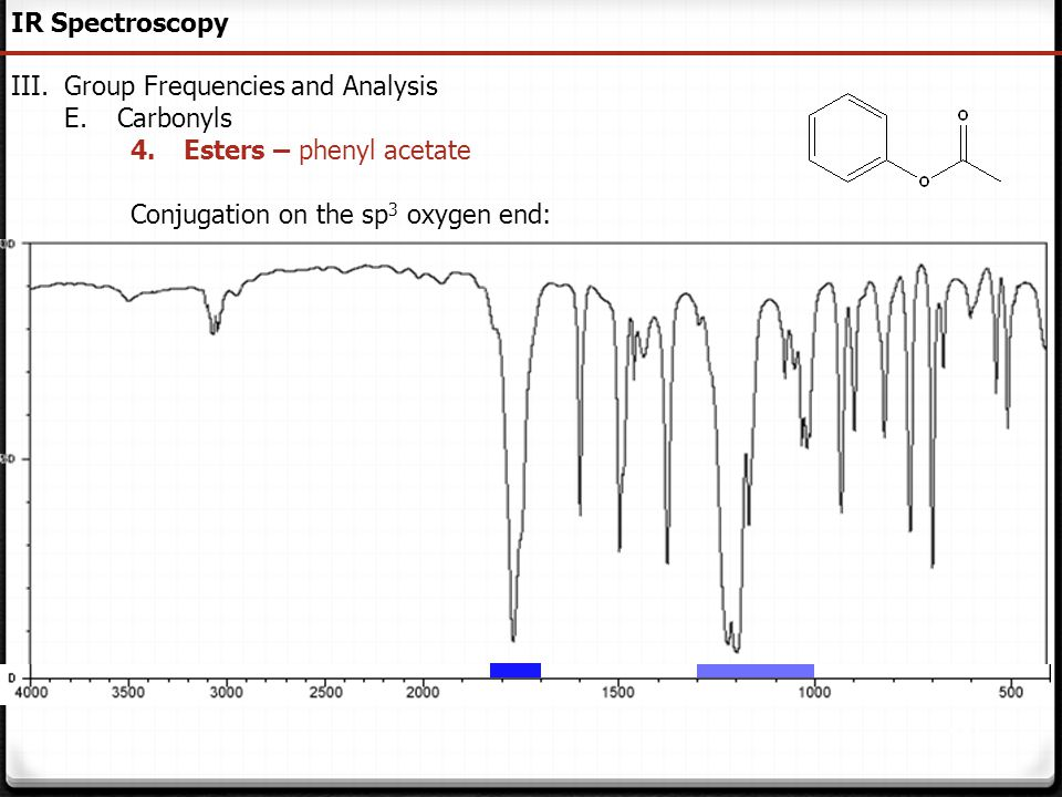 115 IR Spectroscopy III.Group Frequencies and Analysis E.Carbonyls 4.Esters – phenyl acetate Conjugation on the sp 3 oxygen end: