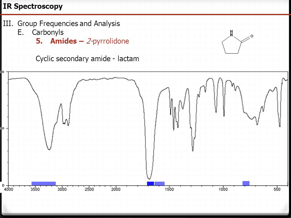 118 IR Spectroscopy III.Group Frequencies and Analysis E.Carbonyls 5.Amides – 2-pyrrolidone Cyclic secondary amide - lactam