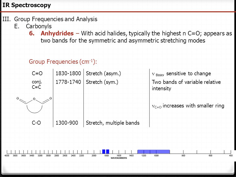 119 IR Spectroscopy III.Group Frequencies and Analysis E.Carbonyls 6.Anhydrides – With acid halides, typically the highest n C=O; appears as two bands