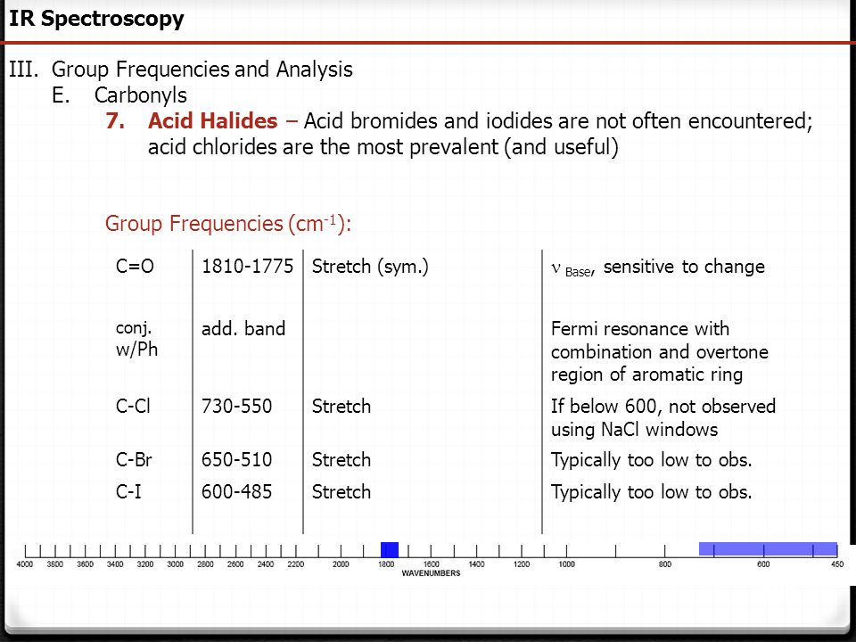 121 IR Spectroscopy III.Group Frequencies and Analysis E.Carbonyls 7.Acid Halides – Acid bromides and iodides are not often encountered; acid chloride