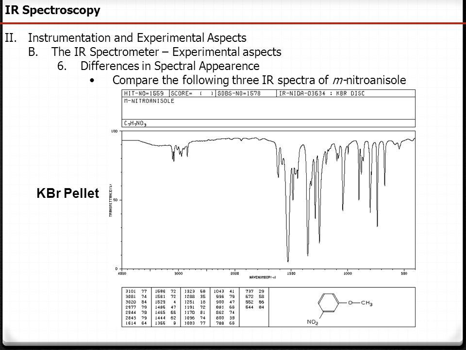 164 IR Spectroscopy II.Instrumentation and Experimental Aspects B.The IR Spectrometer – Experimental aspects 6.Differences in Spectral Appearence Comp