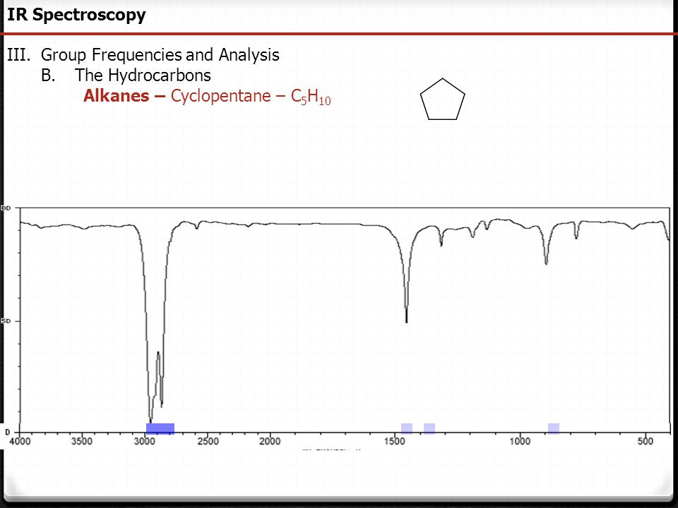48 IR Spectroscopy III.Group Frequencies and Analysis B.The Hydrocarbons Alkanes – Cyclopentane – C 5 H 10