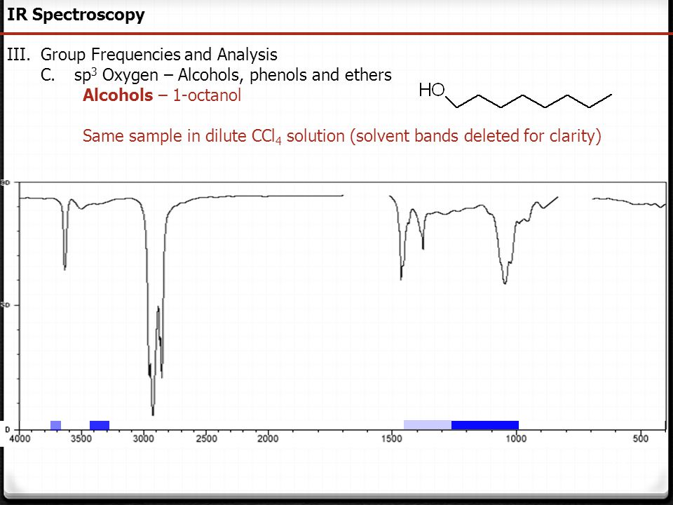 77 IR Spectroscopy III.Group Frequencies and Analysis C.sp 3 Oxygen – Alcohols, phenols and ethers Alcohols – 1-octanol Same sample in dilute CCl 4 so