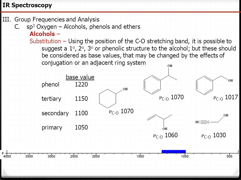 79 IR Spectroscopy III.Group Frequencies and Analysis C.sp 3 Oxygen – Alcohols, phenols and ethers Alcohols – Substitution – Using the position of the