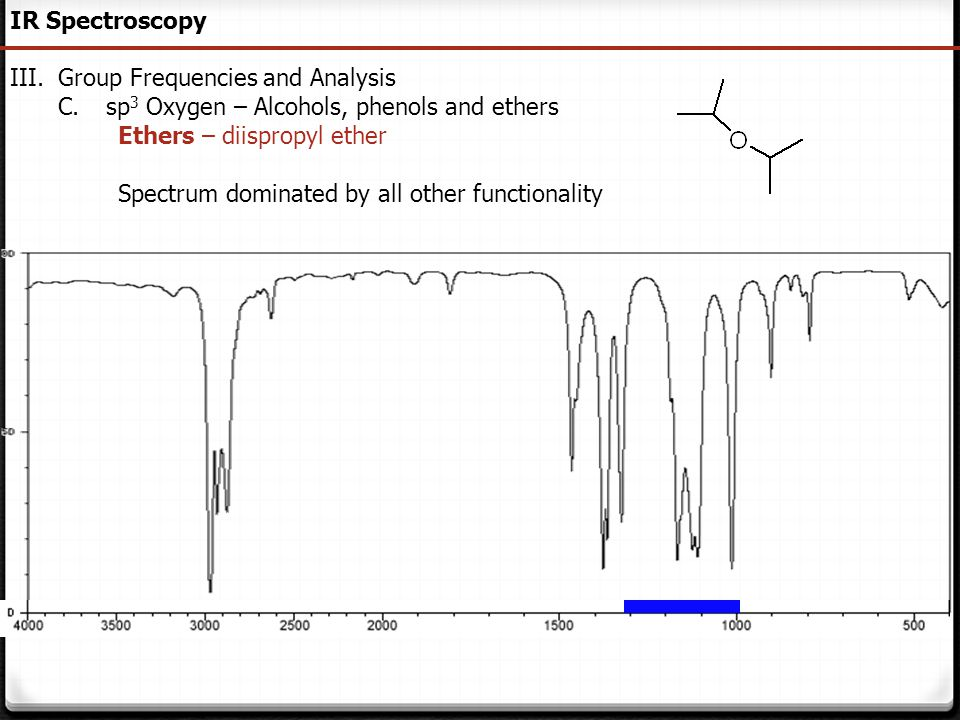 81 IR Spectroscopy III.Group Frequencies and Analysis C.sp 3 Oxygen – Alcohols, phenols and ethers Ethers – diispropyl ether Spectrum dominated by all