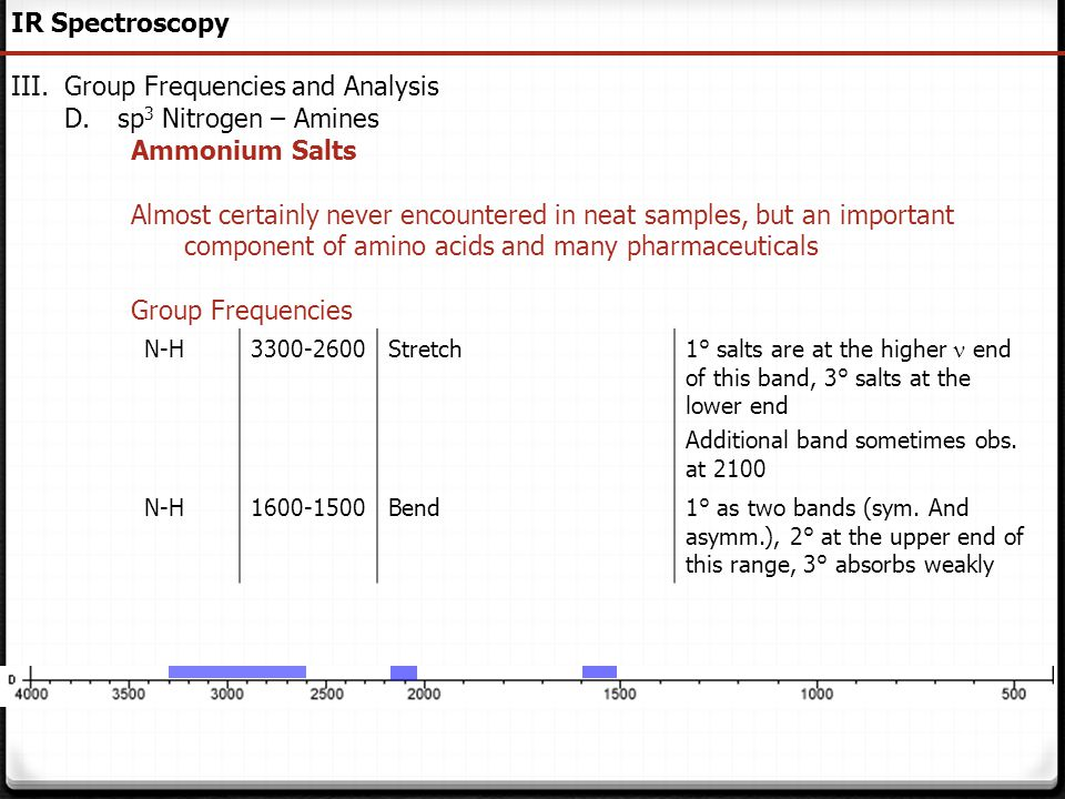 88 IR Spectroscopy III.Group Frequencies and Analysis D.sp 3 Nitrogen – Amines Ammonium Salts Almost certainly never encountered in neat samples, but