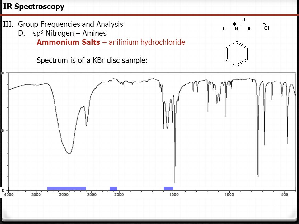 89 IR Spectroscopy III.Group Frequencies and Analysis D.sp 3 Nitrogen – Amines Ammonium Salts – anilinium hydrochloride Spectrum is of a KBr disc samp