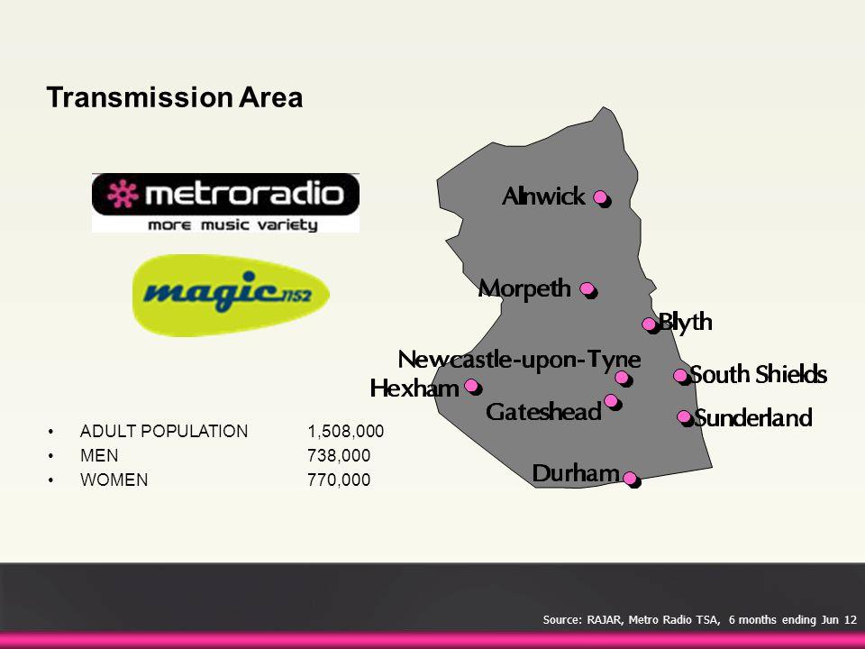 Source: RAJAR, Metro Radio TSA, 6 months ending Jun 12 ADULT POPULATION 1,508,000 MEN 738,000 WOMEN 770,000 Transmission Area