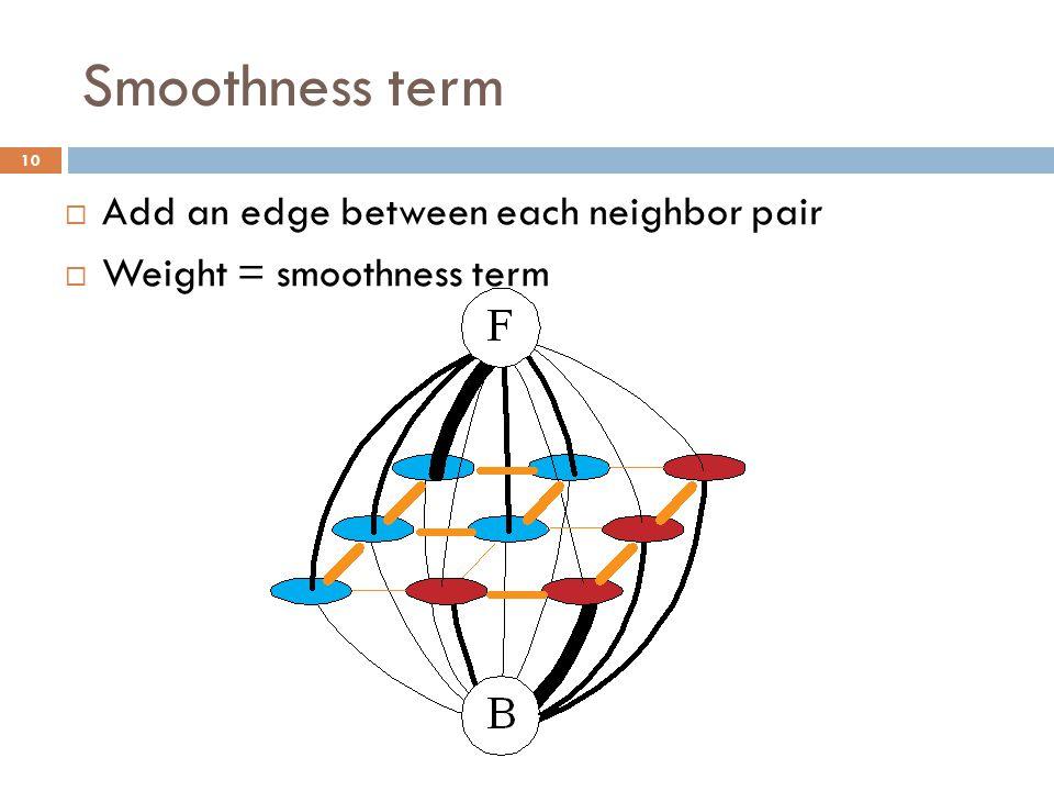 Smoothness term 10  Add an edge between each neighbor pair  Weight = smoothness term