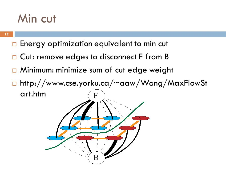 Min cut 12  Energy optimization equivalent to min cut  Cut: remove edges to disconnect F from B  Minimum: minimize sum of cut edge weight  http://