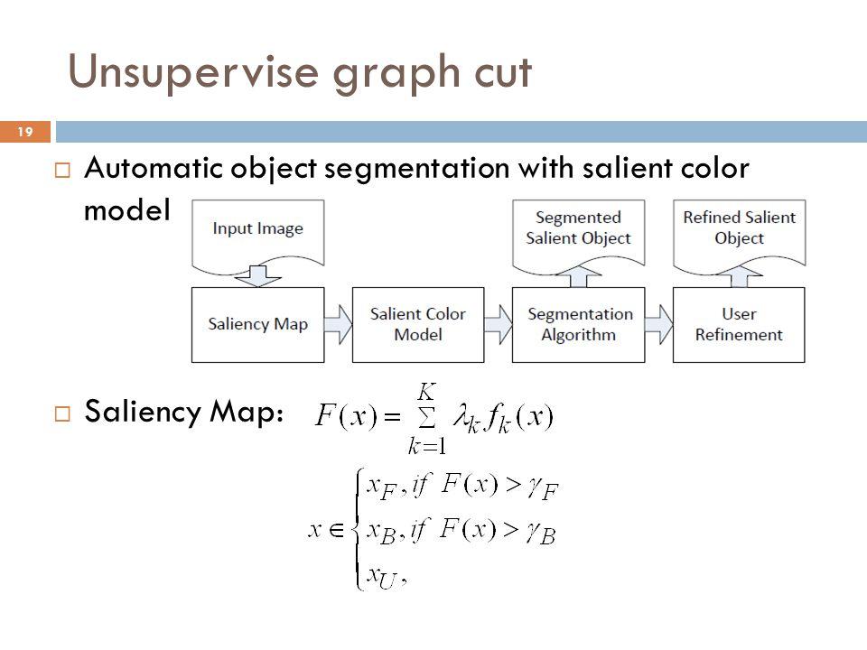Unsupervise graph cut 19  Automatic object segmentation with salient color model  Saliency Map:
