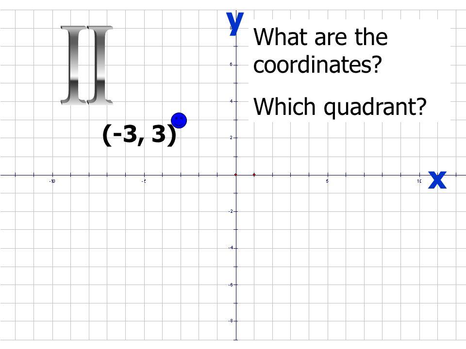 x y Ordered Pair (-5, 0) Coordinates