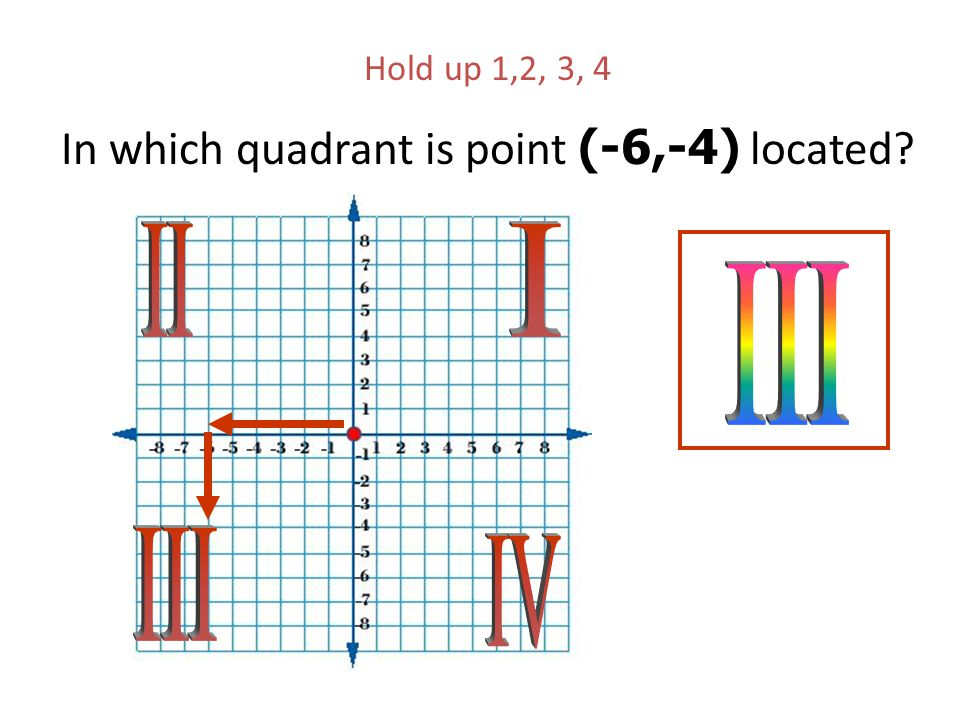 x y What are the coordinates Which quadrant (1,1)
