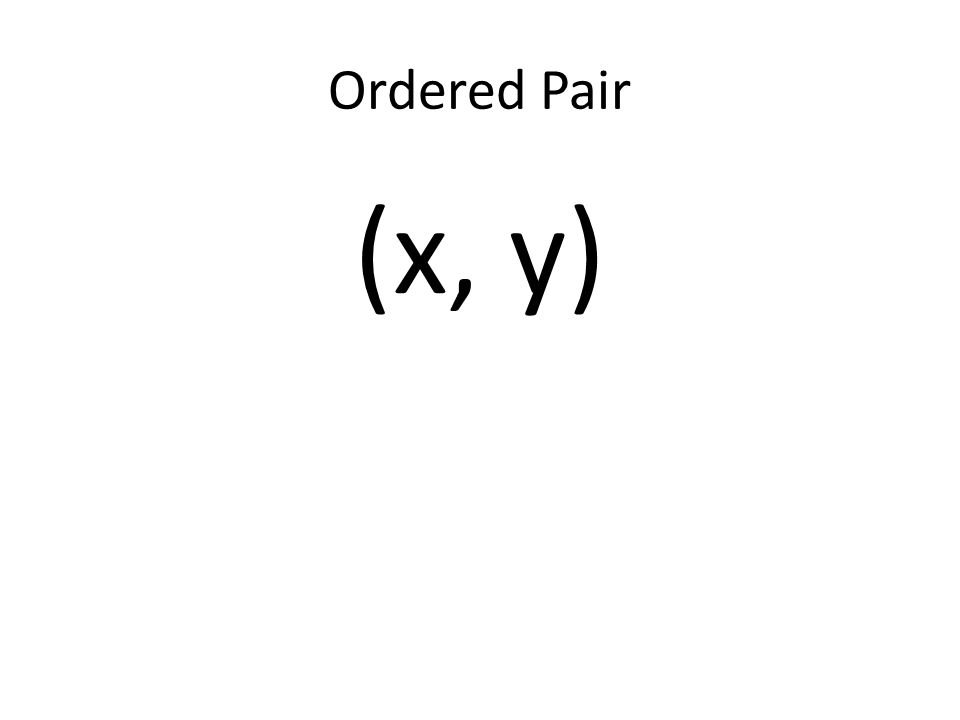 Coordinate Plane Is also referred to as the …. Cartesian Plane