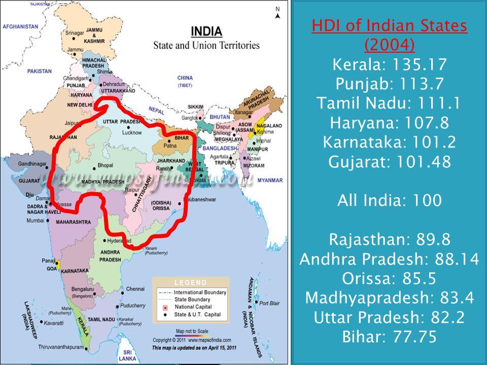 HDI of Indian States (2004) Kerala: 135.17 Punjab: 113.7 Tamil Nadu: 111.1 Haryana: 107.8 Karnataka: 101.2 Gujarat: 101.48 All India: 100 Rajasthan: 8