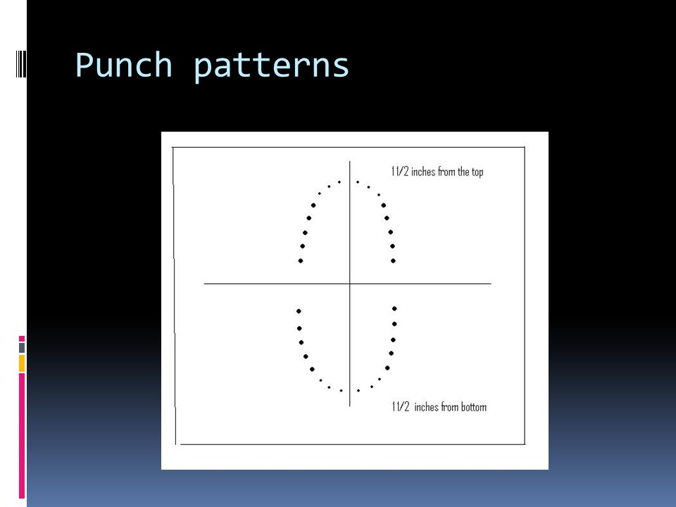 Punch patterns