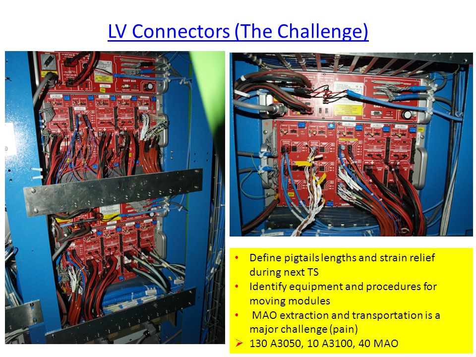 LV Connectors (The Challenge) Define pigtails lengths and strain relief during next TS Identify equipment and procedures for moving modules MAO extraction and transportation is a major challenge (pain)  130 A3050, 10 A3100, 40 MAO