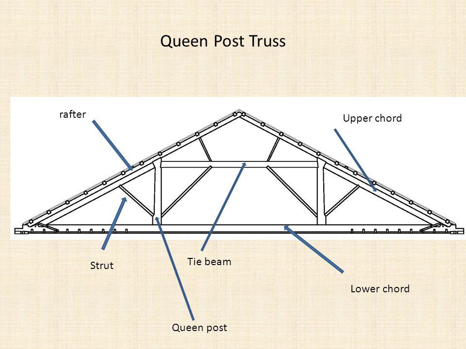 Lower chord Upper chord Tie beam Strut rafter Queen Post Truss Queen post