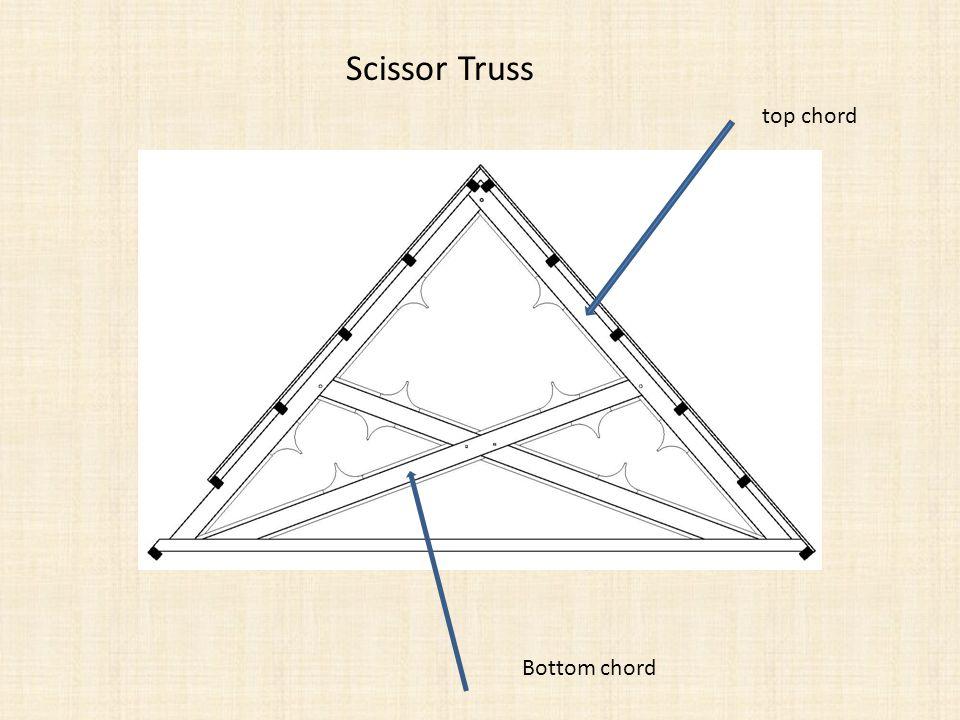 Scissor Truss top chord Bottom chord
