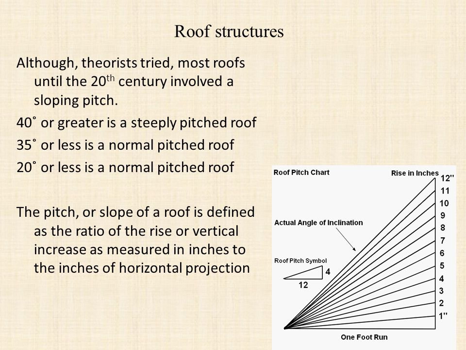 Roof structures Although, theorists tried, most roofs until the 20 th century involved a sloping pitch.