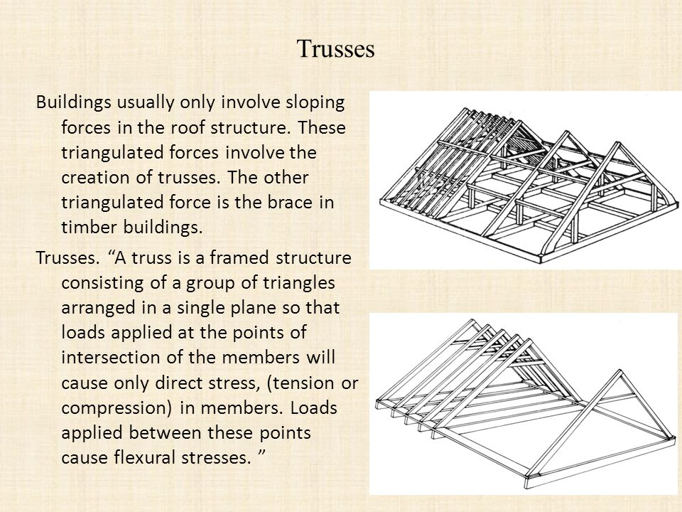 structural components of roofs 1.Gable. Slope in two directions.