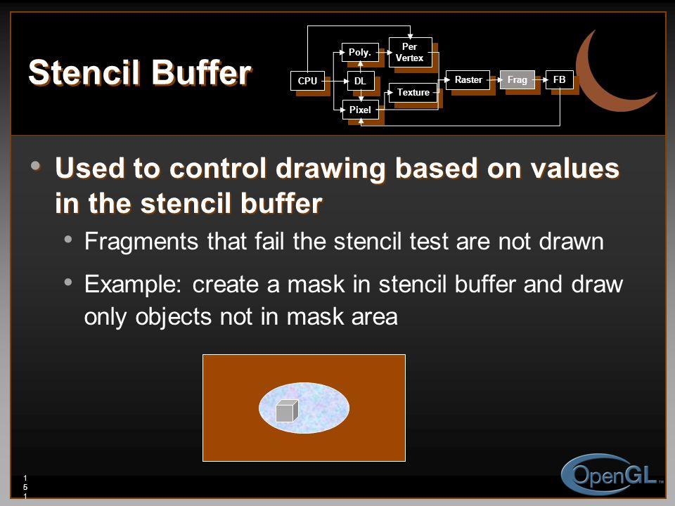 151151151 Stencil Buffer Used to control drawing based on values in the stencil buffer Used to control drawing based on values in the stencil buffer F
