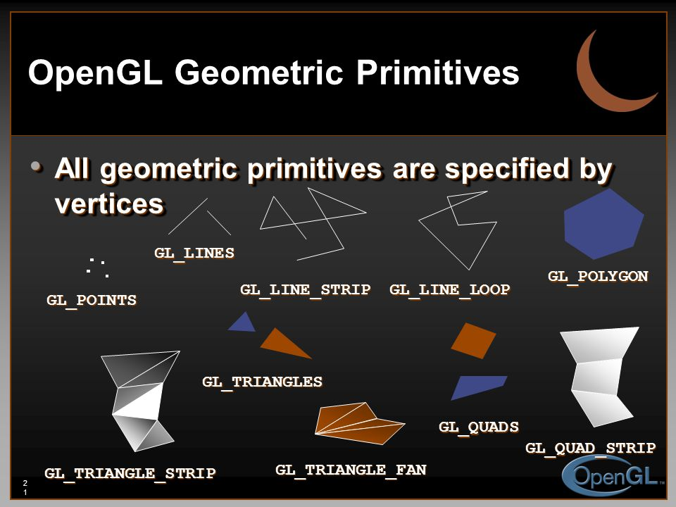 21 OpenGL Geometric Primitives All geometric primitives are specified by vertices All geometric primitives are specified by vertices GL_QUAD_STRIP GL_POLYGON GL_TRIANGLE_STRIP GL_TRIANGLE_FAN GL_POINTS GL_LINES GL_LINE_LOOPGL_LINE_STRIP GL_TRIANGLES GL_QUADS