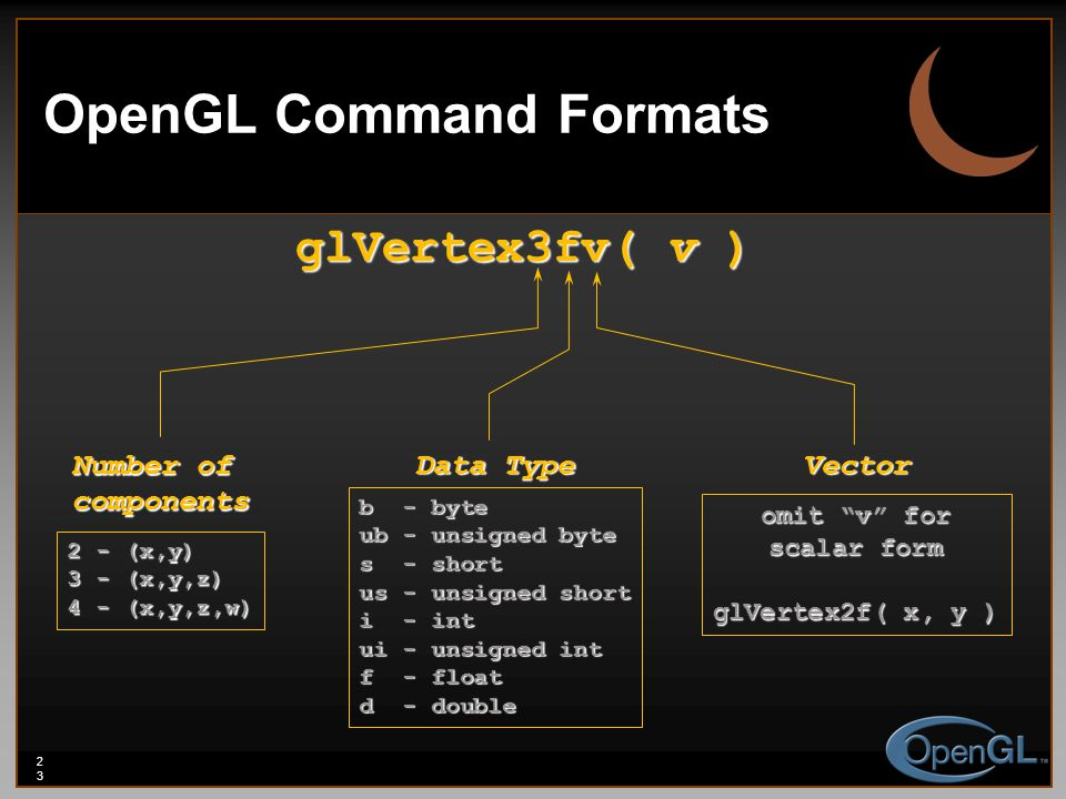 23 OpenGL Command Formats glVertex3fv( v ) Number of components 2 - (x,y) 3 - (x,y,z) 4 - (x,y,z,w) Data Type b - byte ub - unsigned byte s - short us