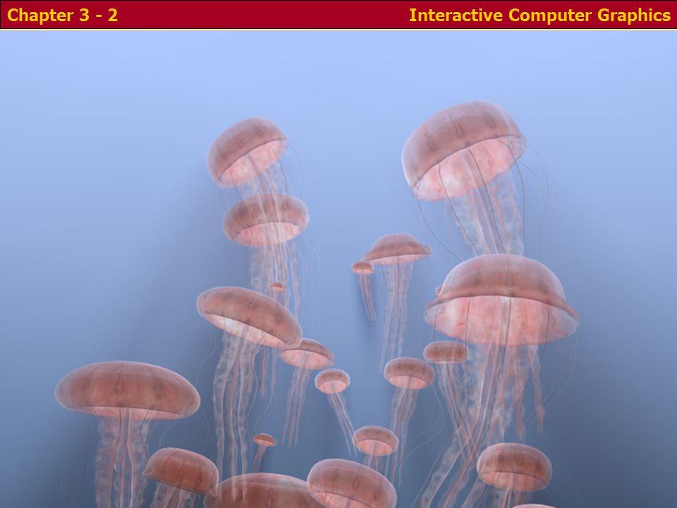 Creating Geometry Interactive Computer GraphicsChapter 3 - 53