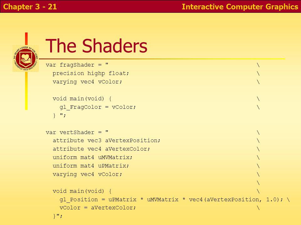 The Shaders var fragShader = \ precision highp float;\ varying vec4 vColor;\ void main(void) {\ gl_FragColor = vColor;\ } ; var vertShader = \ attribute vec3 aVertexPosition;\ attribute vec4 aVertexColor;\ uniform mat4 uMVMatrix;\ uniform mat4 uPMatrix;\ varying vec4 vColor;\ \ void main(void) {\ gl_Position = uPMatrix * uMVMatrix * vec4(aVertexPosition, 1.0);\ vColor = aVertexColor;\ } ; Interactive Computer GraphicsChapter 3 - 21