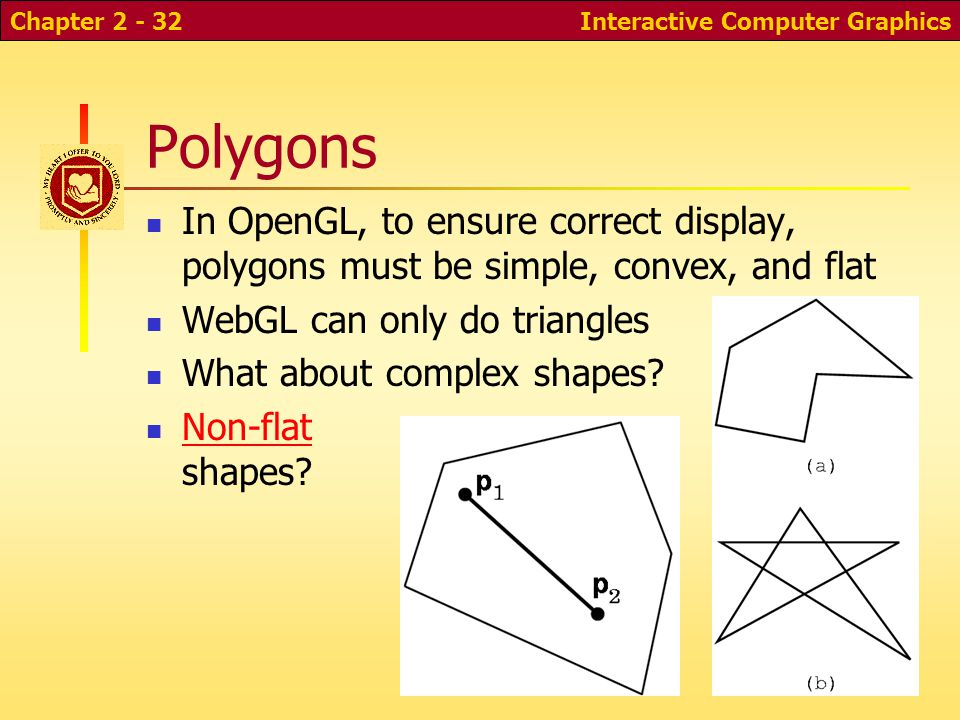 Interactive Computer GraphicsChapter 2 - 32 Polygons In OpenGL, to ensure correct display, polygons must be simple, convex, and flat WebGL can only do triangles What about complex shapes.