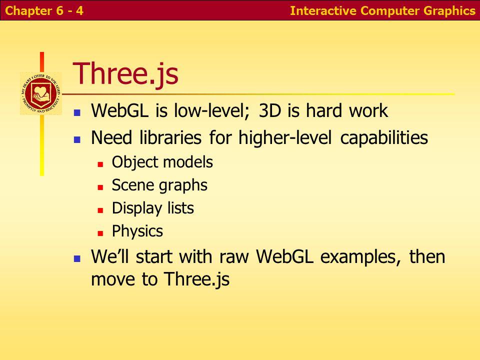 Interactive Computer GraphicsChapter 3 - 65