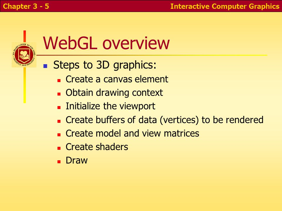 WebGL overview Steps to 3D graphics: Create a canvas element Obtain drawing context Initialize the viewport Create buffers of data (vertices) to be rendered Create model and view matrices Create shaders Draw Interactive Computer GraphicsChapter 3 - 5