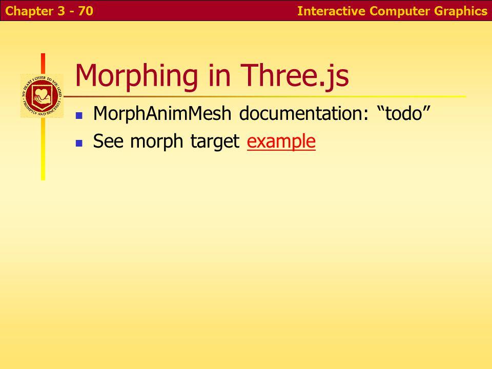 "Morphing in Three.js MorphAnimMesh documentation: ""todo"" See morph target exampleexample Interactive Computer GraphicsChapter 3 - 70"