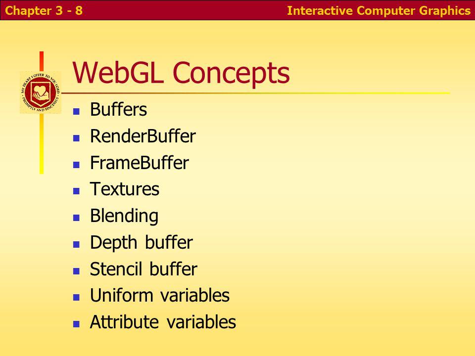 WebGL Concepts Buffers RenderBuffer FrameBuffer Textures Blending Depth buffer Stencil buffer Uniform variables Attribute variables Interactive Comput
