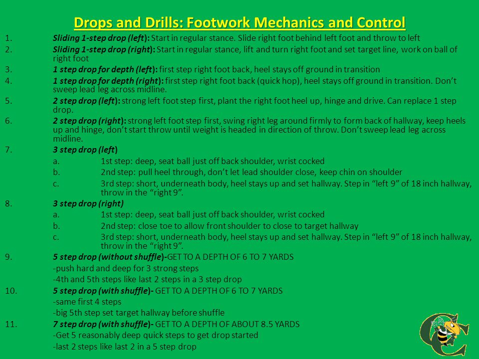 Drops and Drills: Footwork Mechanics and Control 1.Sliding 1-step drop (left): Start in regular stance. Slide right foot behind left foot and throw to