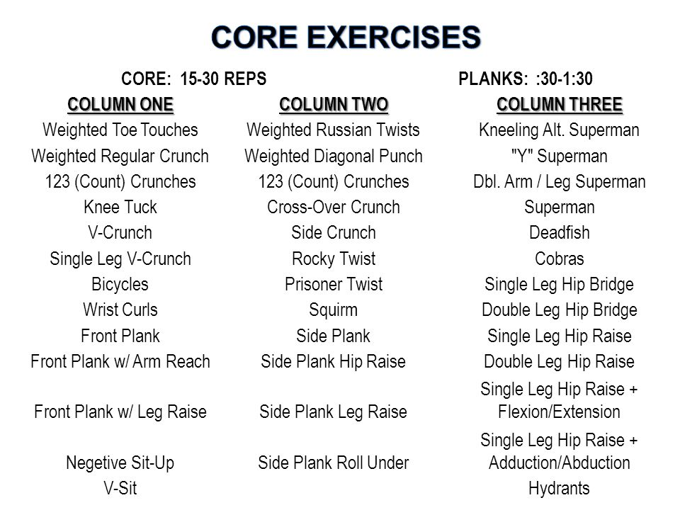 CORE: 15-30 REPSPLANKS: :30-1:30 COLUMN ONE COLUMN TWO COLUMN THREE Weighted Toe TouchesWeighted Russian TwistsKneeling Alt.