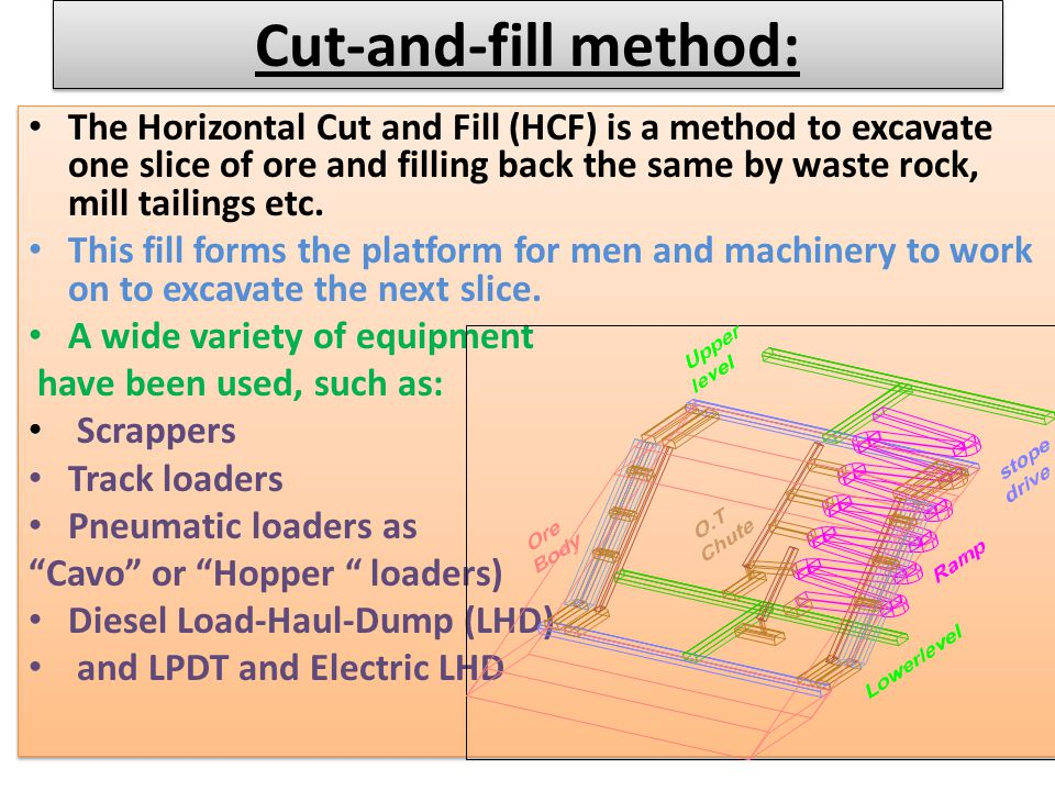 The Horizontal Cut and Fill (HCF) is a method to excavate one slice of ore and filling back the same by waste rock, mill tailings etc. This fill forms