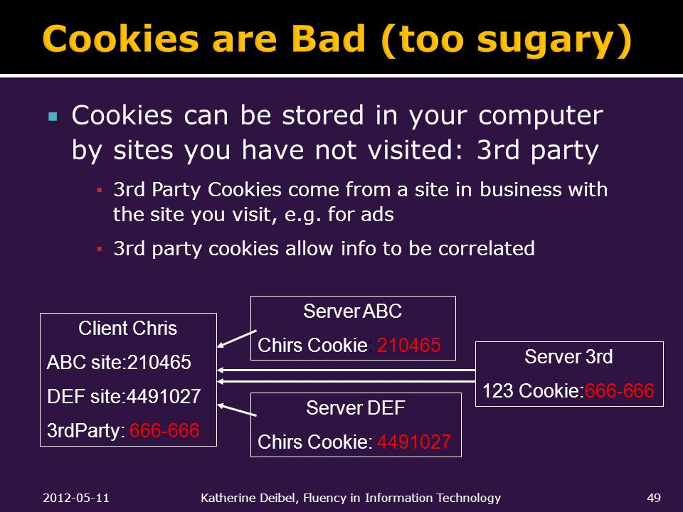  Cookies can be stored in your computer by sites you have not visited: 3rd party ▪ 3rd Party Cookies come from a site in business with the site you visit, e.g.