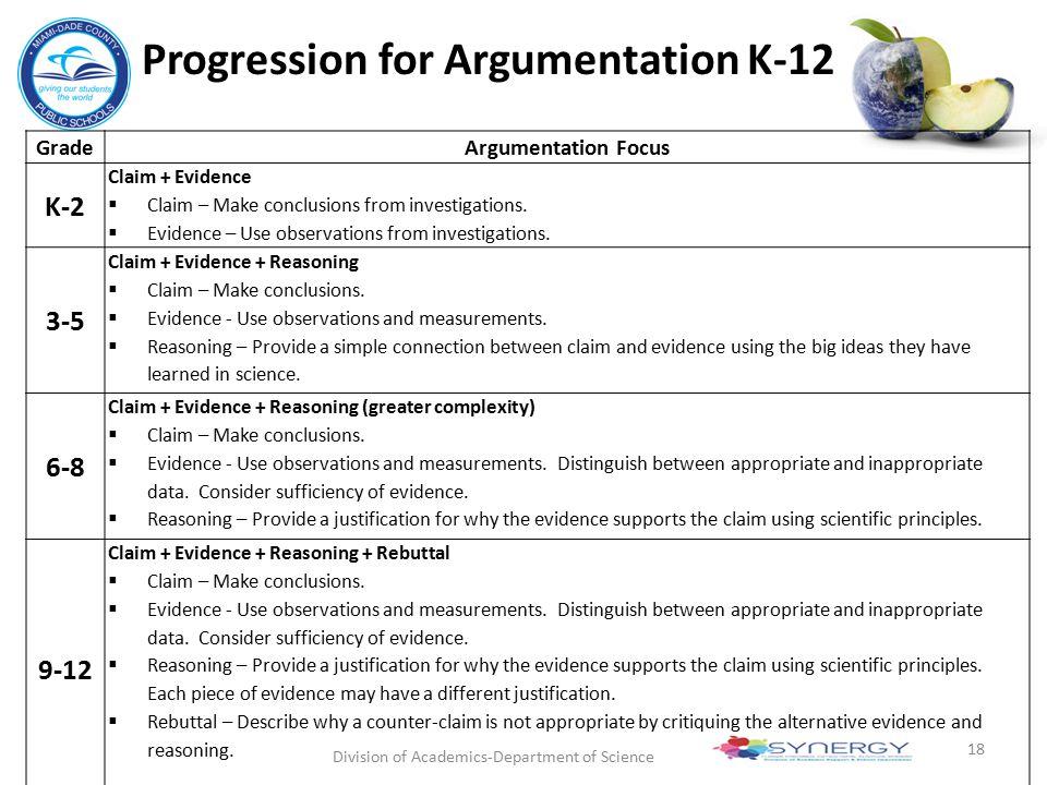 Progression for Argumentation K-12 GradeArgumentation Focus K-2 Claim + Evidence  Claim – Make conclusions from investigations.  Evidence – Use obse